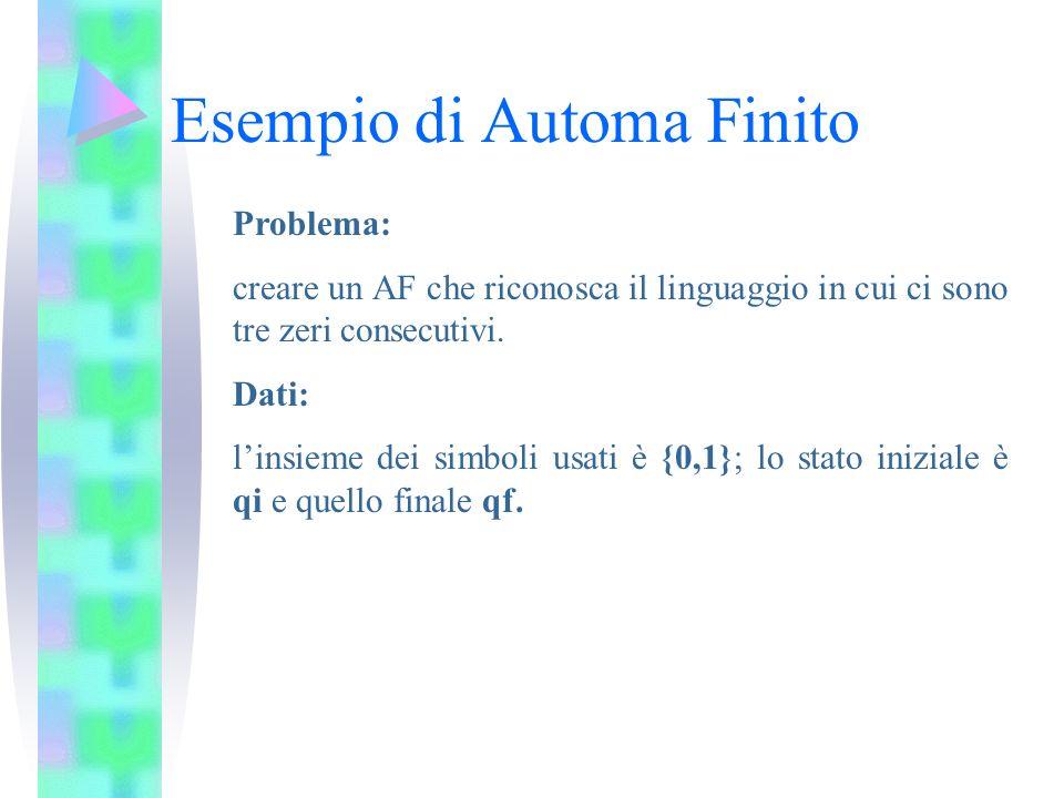 Esempio di Automa Finito Problema: creare un AF che riconosca il linguaggio in cui ci sono tre zeri consecutivi. Dati: linsieme dei simboli usati è {0