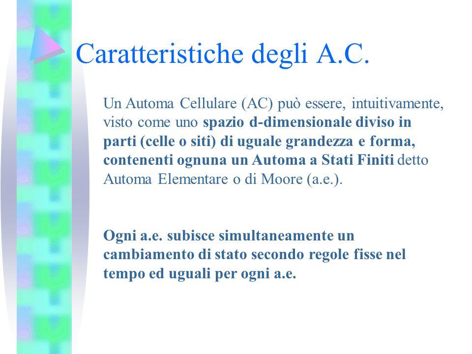 Caratteristiche degli A.C. Un Automa Cellulare (AC) può essere, intuitivamente, visto come uno spazio d-dimensionale diviso in parti (celle o siti) di