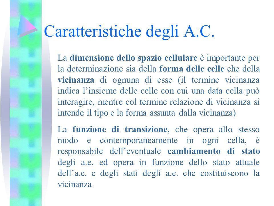 Caratteristiche degli A.C. La dimensione dello spazio cellulare è importante per la determinazione sia della forma delle celle che della vicinanza di