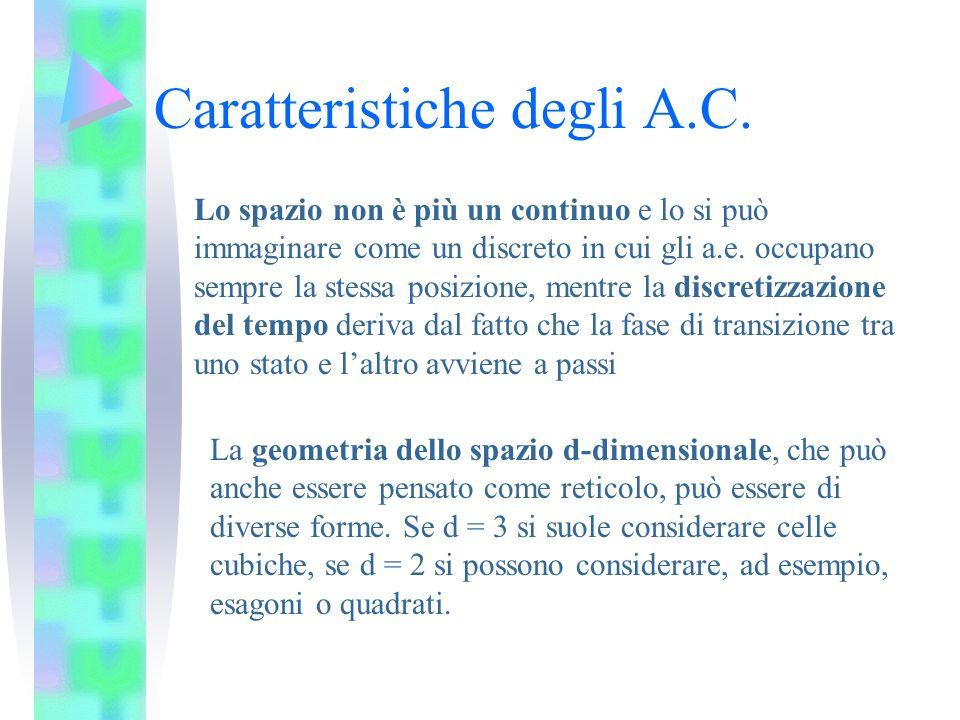 Caratteristiche degli A.C. Lo spazio non è più un continuo e lo si può immaginare come un discreto in cui gli a.e. occupano sempre la stessa posizione
