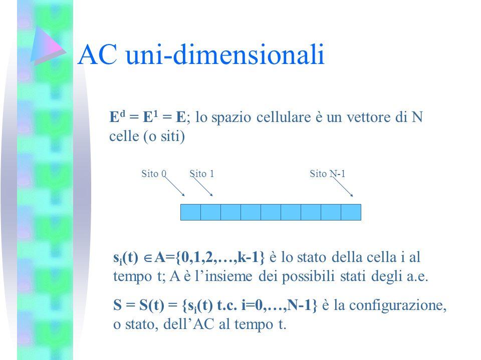AC uni-dimensionali E d = E 1 = E; lo spazio cellulare è un vettore di N celle (o siti) s i (t) A={0,1,2,…,k-1} è lo stato della cella i al tempo t; A