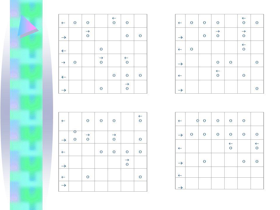 Esempi di vicinati (o intorni) Intorno di von NeumannIntorno di Moore