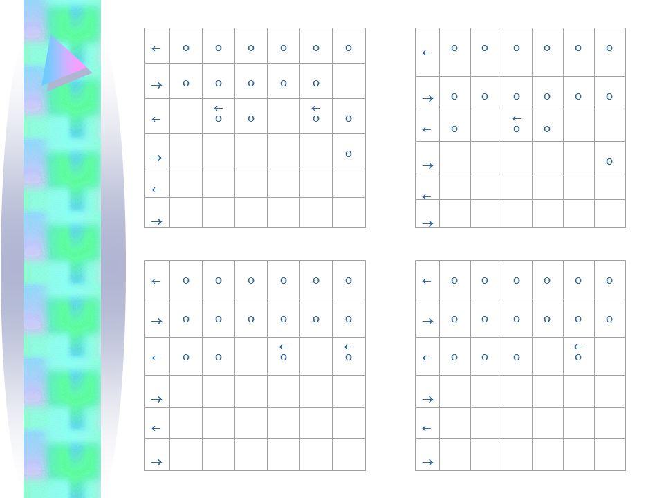Definizione di Automa Cellulare Un Automa Cellulare è una quadrupla A = E d è linsieme delle celle identificate dai punti a coordinate intere in uno spazio euclideo d-dimensionale; S è linsieme finito degli stati dellautoma elementare;