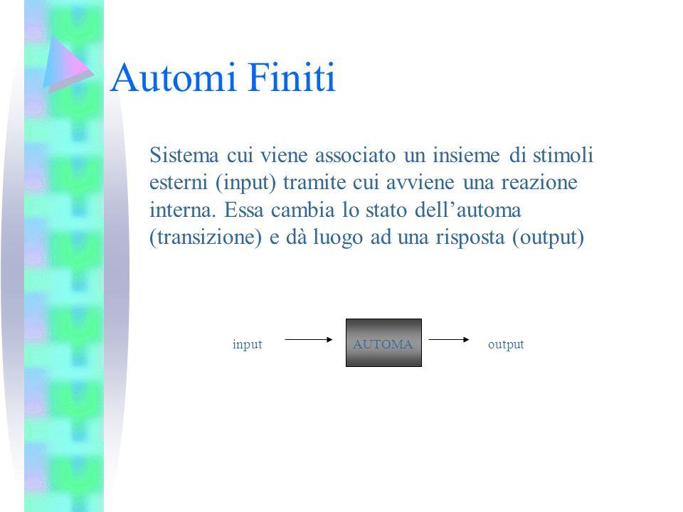 Automi Finiti (Definizione) Un automa a stati finiti è una quintupla a = ( I, O, S,, ) dove: * I è linsieme finito dei simboli dingresso; * O è linsieme dei simboli duscita; * S è linsieme finito degli stati che può assumere lAF; * : I x S S è la funzione di transizione che modifica gli stati in funzione dellinput; * : I x S O è la funzione che determina luscita dellAF in funzione degli input e degli stati interni (funzione di uscita).