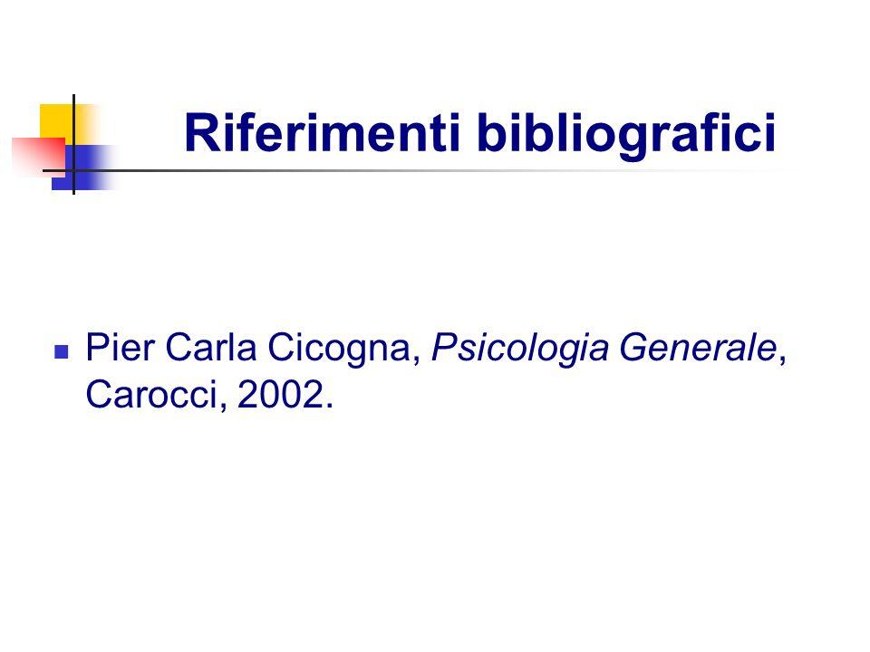 Riferimenti bibliografici Pier Carla Cicogna, Psicologia Generale, Carocci, 2002.