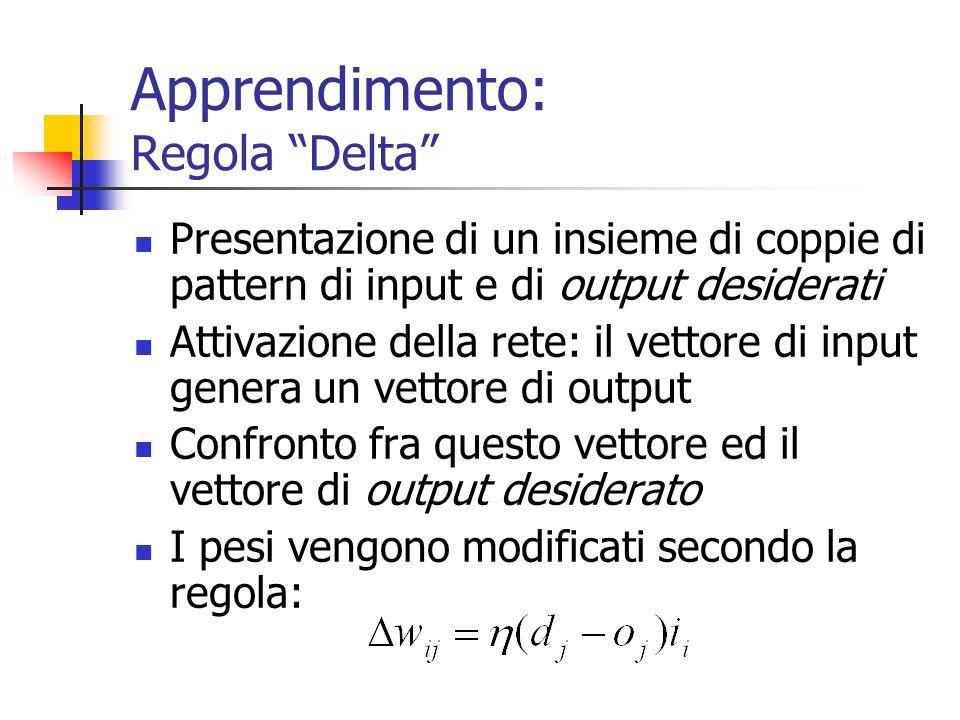 Apprendimento: Regola Delta Presentazione di un insieme di coppie di pattern di input e di output desiderati Attivazione della rete: il vettore di inp