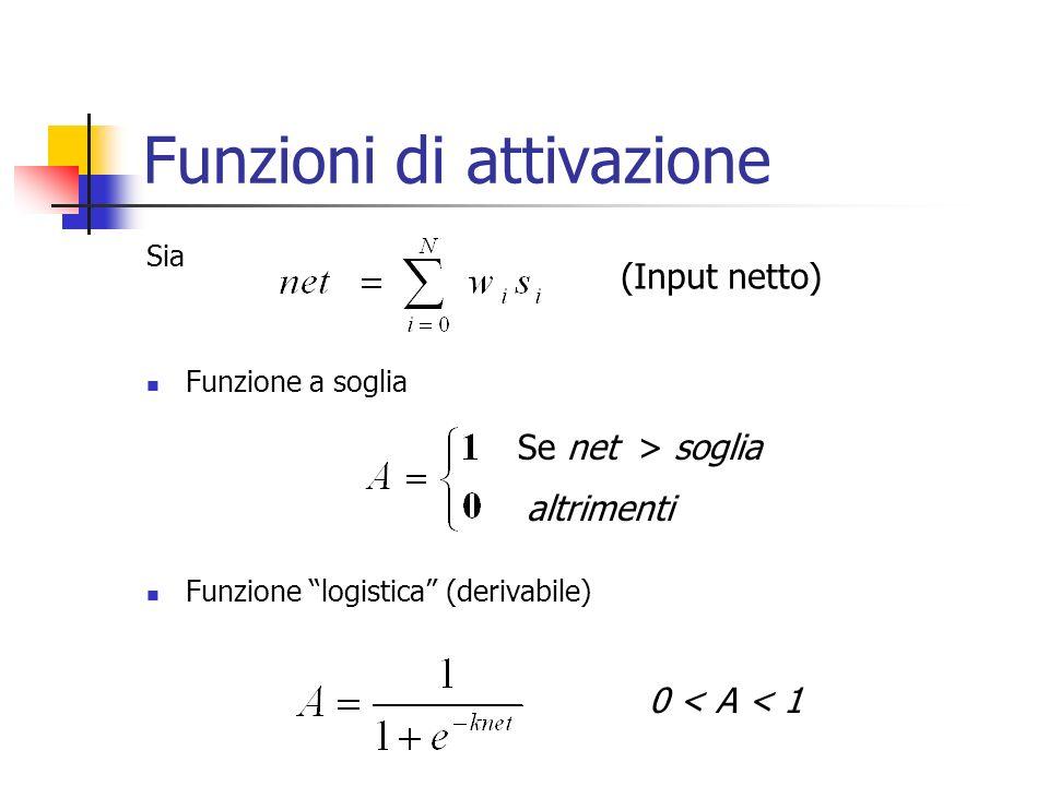 Funzioni di attivazione Sia Funzione a soglia Funzione logistica (derivabile) Se net > soglia altrimenti 0 < A < 1 (Input netto)