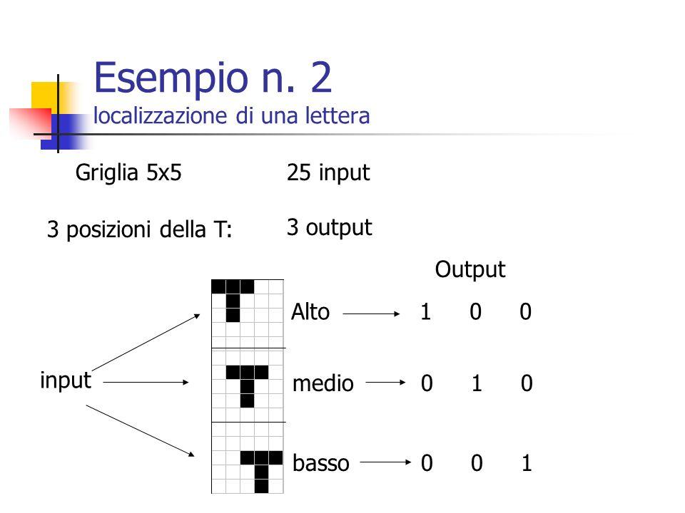 Esempio n. 2 localizzazione di una lettera Griglia 5x5 3 posizioni della T: Alto100 25 input 3 output input Output medio010 basso001