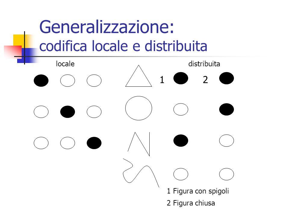 Generalizzazione: codifica locale e distribuita 12 1 Figura con spigoli 2 Figura chiusa localedistribuita