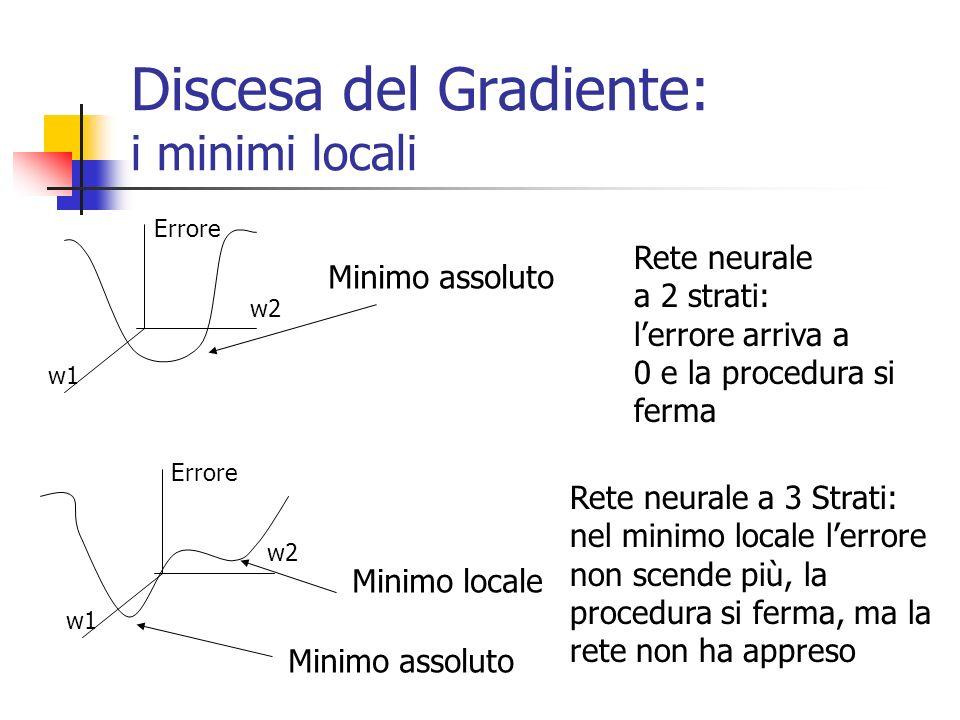 Discesa del Gradiente: i minimi locali w1 w2 Errore Minimo assoluto Rete neurale a 2 strati: lerrore arriva a 0 e la procedura si ferma w1 w2 Errore M
