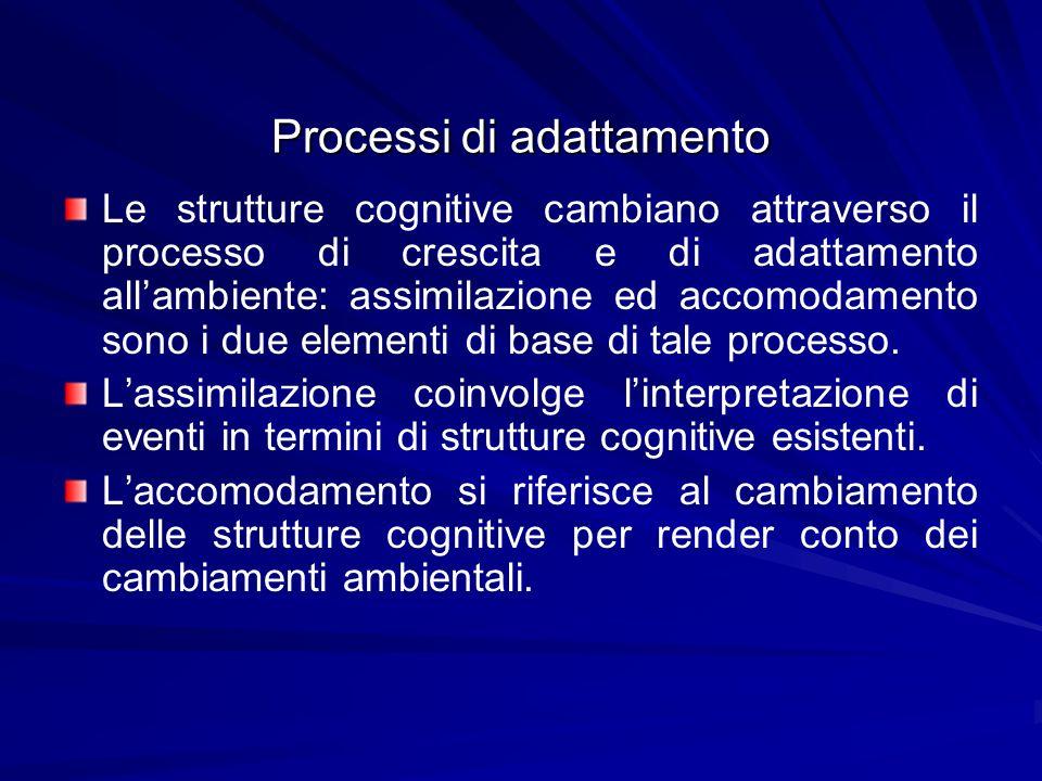 Processi di adattamento Le strutture cognitive cambiano attraverso il processo di crescita e di adattamento allambiente: assimilazione ed accomodament