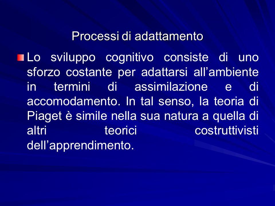 Processi di adattamento Lo sviluppo cognitivo consiste di uno sforzo costante per adattarsi allambiente in termini di assimilazione e di accomodamento