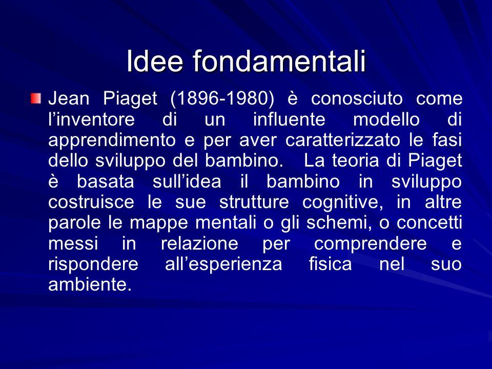 Idee fondamentali Jean Piaget (1896-1980) è conosciuto come linventore di un influente modello di apprendimento e per aver caratterizzato le fasi dell
