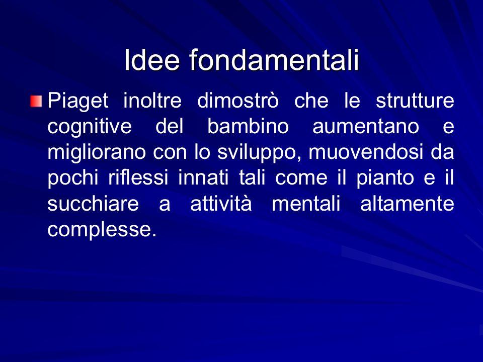 Idee fondamentali Piaget inoltre dimostrò che le strutture cognitive del bambino aumentano e migliorano con lo sviluppo, muovendosi da pochi riflessi