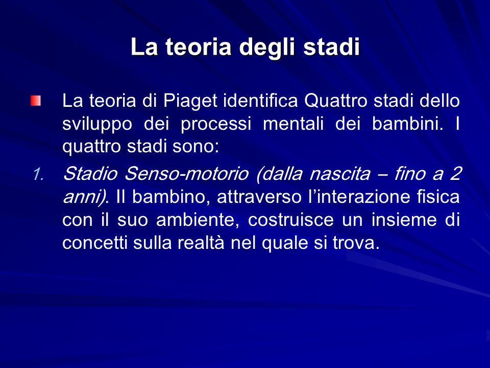 La teoria degli stadi La teoria di Piaget identifica Quattro stadi dello sviluppo dei processi mentali dei bambini. I quattro stadi sono: 1. Stadio Se
