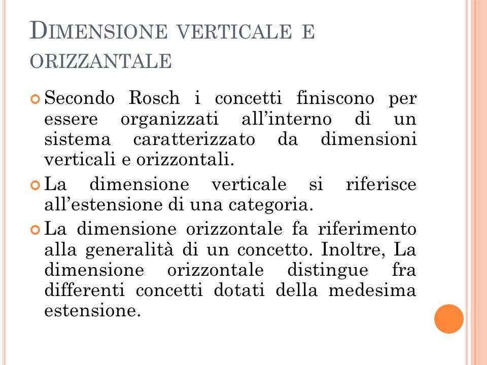 D IMENSIONE VERTICALE E ORIZZANTALE Secondo Rosch i concetti finiscono per essere organizzati allinterno di un sistema caratterizzato da dimensioni ve