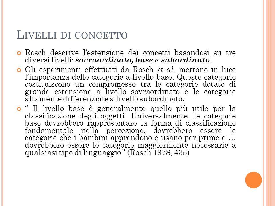 L IVELLI DI CONCETTO Rosch descrive lestensione dei concetti basandosi su tre diversi livelli: sovraordinato, base e subordinato. Gli esperimenti effe