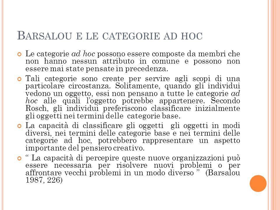 B ARSALOU E LE CATEGORIE AD HOC Le categorie ad hoc possono essere composte da membri che non hanno nessun attributo in comune e possono non essere ma
