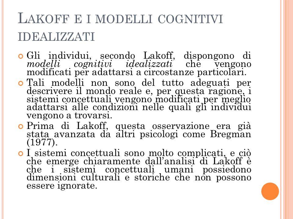 L AKOFF E I MODELLI COGNITIVI IDEALIZZATI Gli individui, secondo Lakoff, dispongono di modelli cognitivi idealizzati che vengono modificati per adatta