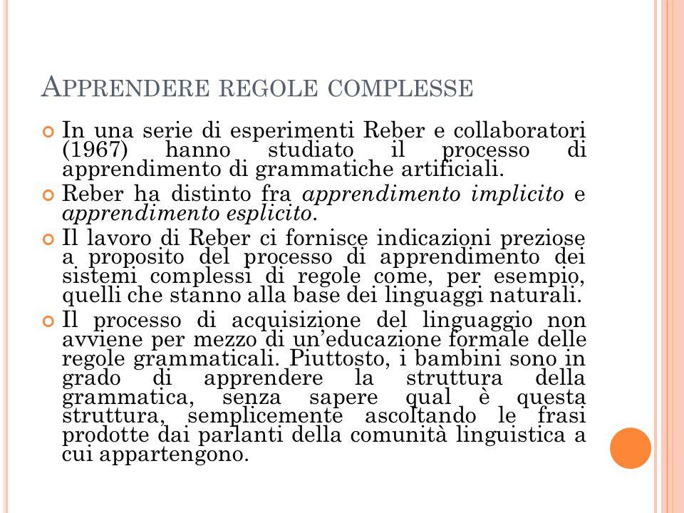 A PPRENDERE REGOLE COMPLESSE In una serie di esperimenti Reber e collaboratori (1967) hanno studiato il processo di apprendimento di grammatiche artif