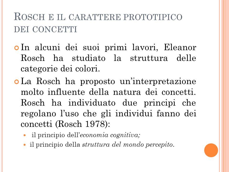 R OSCH E IL CARATTERE PROTOTIPICO DEI CONCETTI In alcuni dei suoi primi lavori, Eleanor Rosch ha studiato la struttura delle categorie dei colori. La