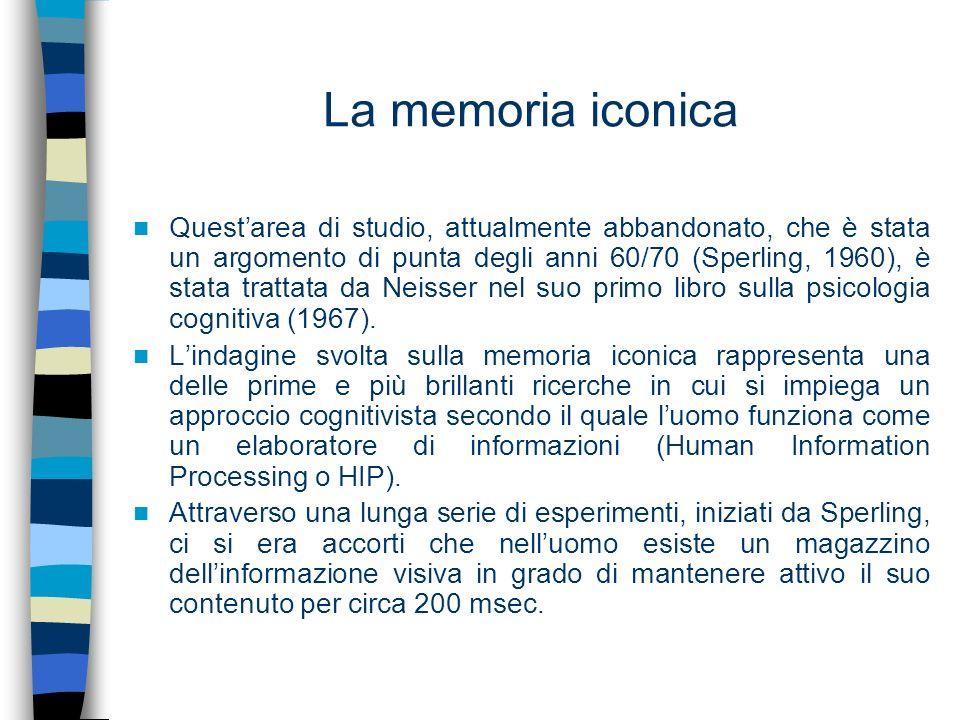 La memoria iconica Questarea di studio, attualmente abbandonato, che è stata un argomento di punta degli anni 60/70 (Sperling, 1960), è stata trattata