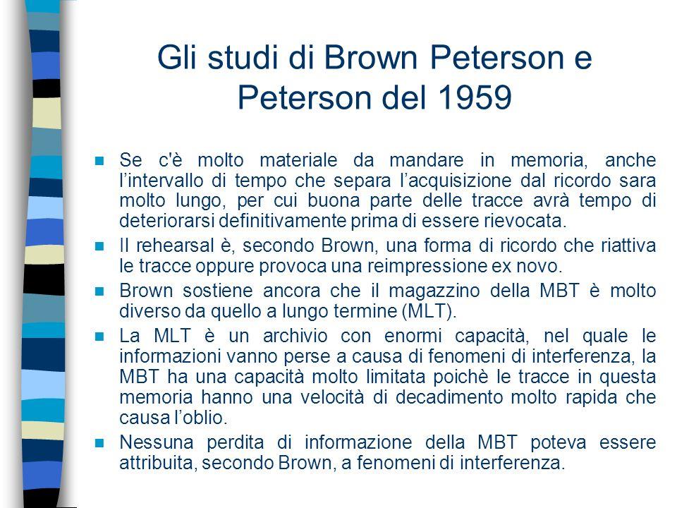 Gli studi di Brown Peterson e Peterson del 1959 Se c'è molto materiale da mandare in memoria, anche lintervallo di tempo che separa lacquisizione dal