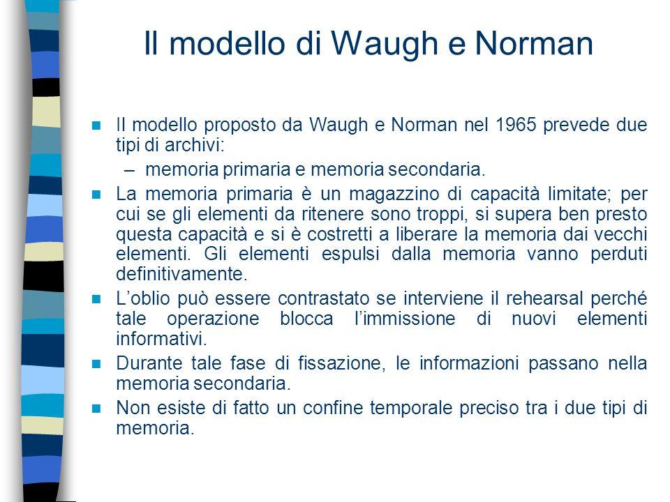 Il modello di Waugh e Norman Il modello proposto da Waugh e Norman nel 1965 prevede due tipi di archivi: –memoria primaria e memoria secondaria. La me