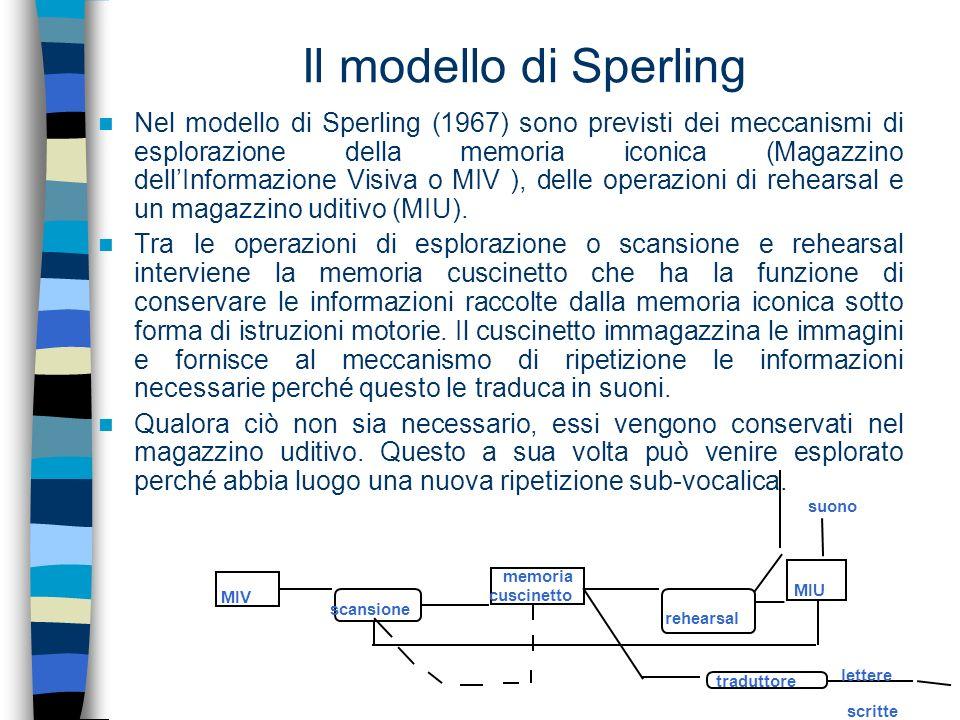 Il modello di Sperling Nel modello di Sperling (1967) sono previsti dei meccanismi di esplorazione della memoria iconica (Magazzino dellInformazione V