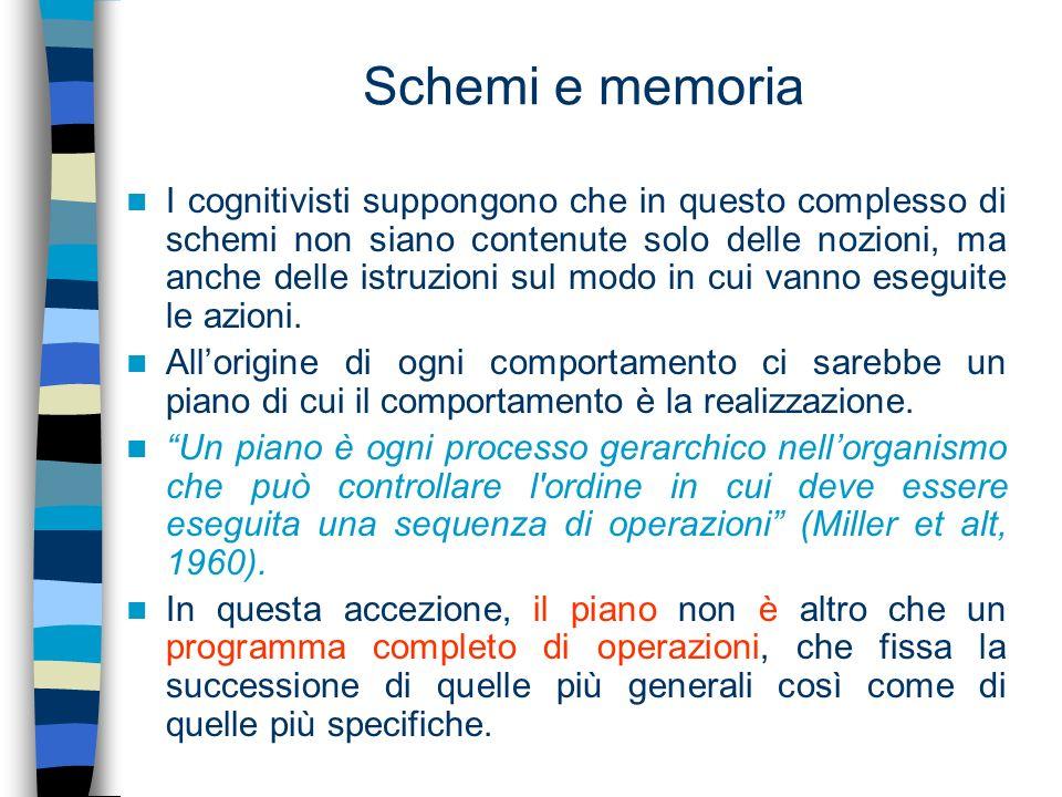 Schemi e memoria I cognitivisti suppongono che in questo complesso di schemi non siano contenute solo delle nozioni, ma anche delle istruzioni sul mod