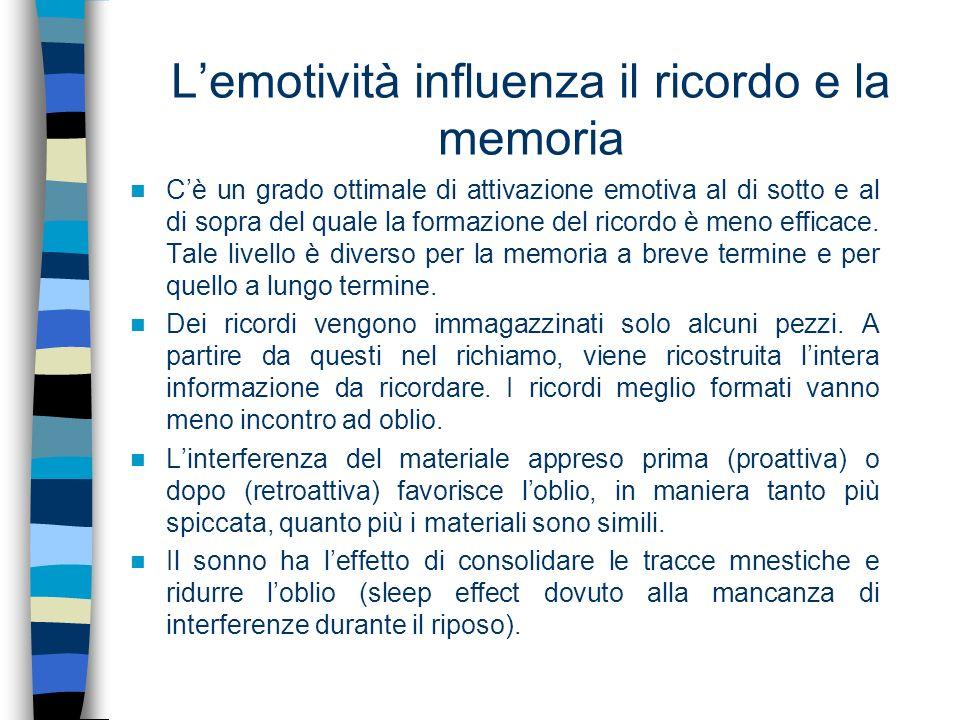 La memoria che sostiene lattività Lindividuo ha la capacità di porre in una memoria di servizio alcuni aspetti delle funzioni cognitive.