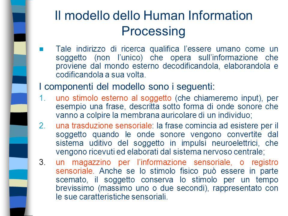 Il modello dello Human Information Processing Tale indirizzo di ricerca qualifica lessere umano come un soggetto (non lunico) che opera sullinformazio