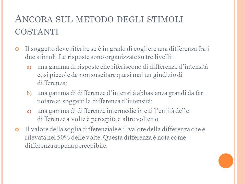 A NCORA SUL METODO DEGLI STIMOLI COSTANTI Il soggetto deve riferire se è in grado di cogliere una differenza fra i due stimoli. Le risposte sono organ