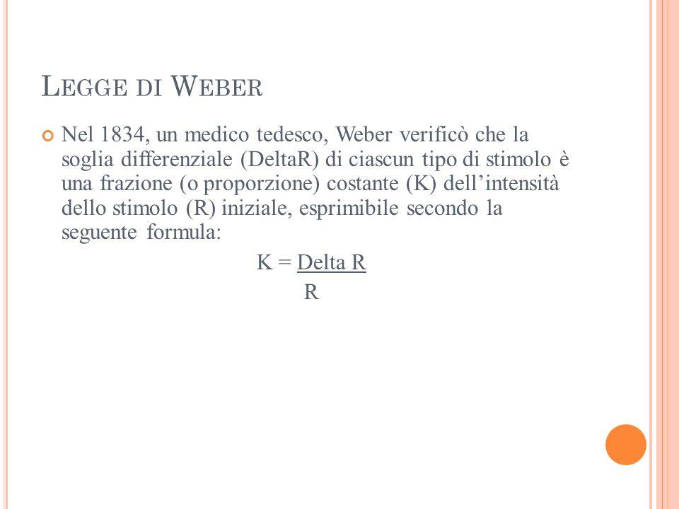 L EGGE DI W EBER Nel 1834, un medico tedesco, Weber verificò che la soglia differenziale (DeltaR) di ciascun tipo di stimolo è una frazione (o proporz