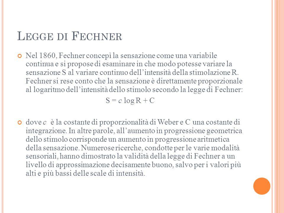 L EGGE DI F ECHNER Nel 1860, Fechner concepì la sensazione come una variabile continua e si propose di esaminare in che modo potesse variare la sensaz
