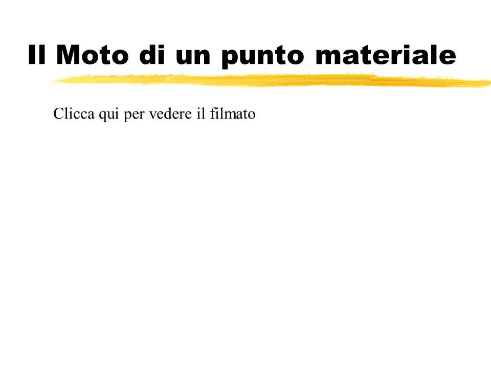 Il Moto di un punto materiale Clicca qui per vedere il filmato