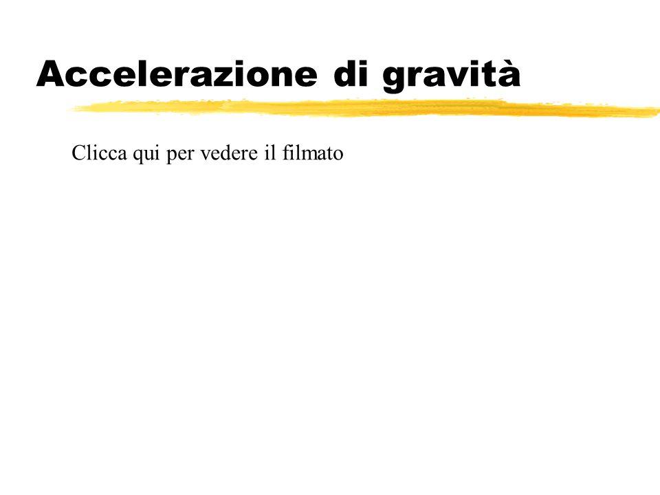 Accelerazione di gravità Clicca qui per vedere il filmato