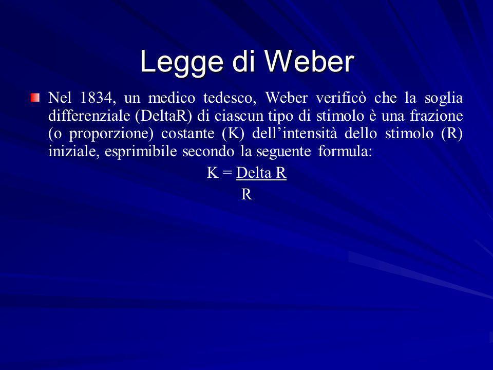 Legge di Weber Nel 1834, un medico tedesco, Weber verificò che la soglia differenziale (DeltaR) di ciascun tipo di stimolo è una frazione (o proporzio