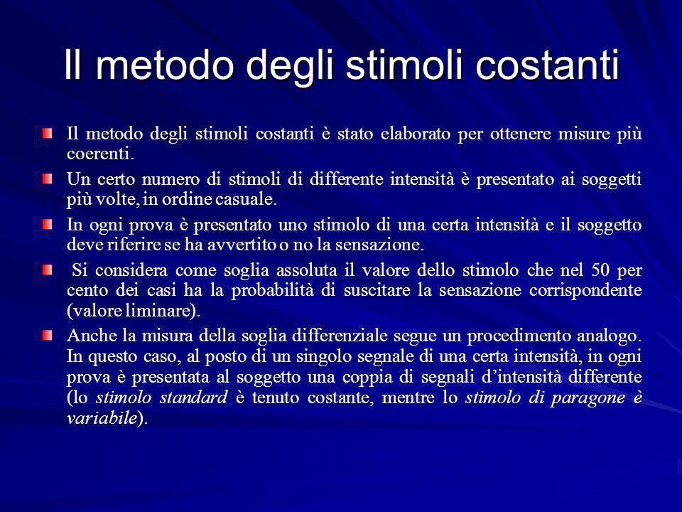 Il metodo degli stimoli costanti Il metodo degli stimoli costanti è stato elaborato per ottenere misure più coerenti. Un certo numero di stimoli di di