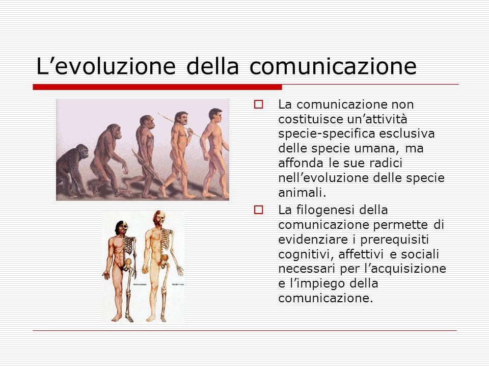 La comunicazione non costituisce unattività specie-specifica esclusiva delle specie umana, ma affonda le sue radici nellevoluzione delle specie animal