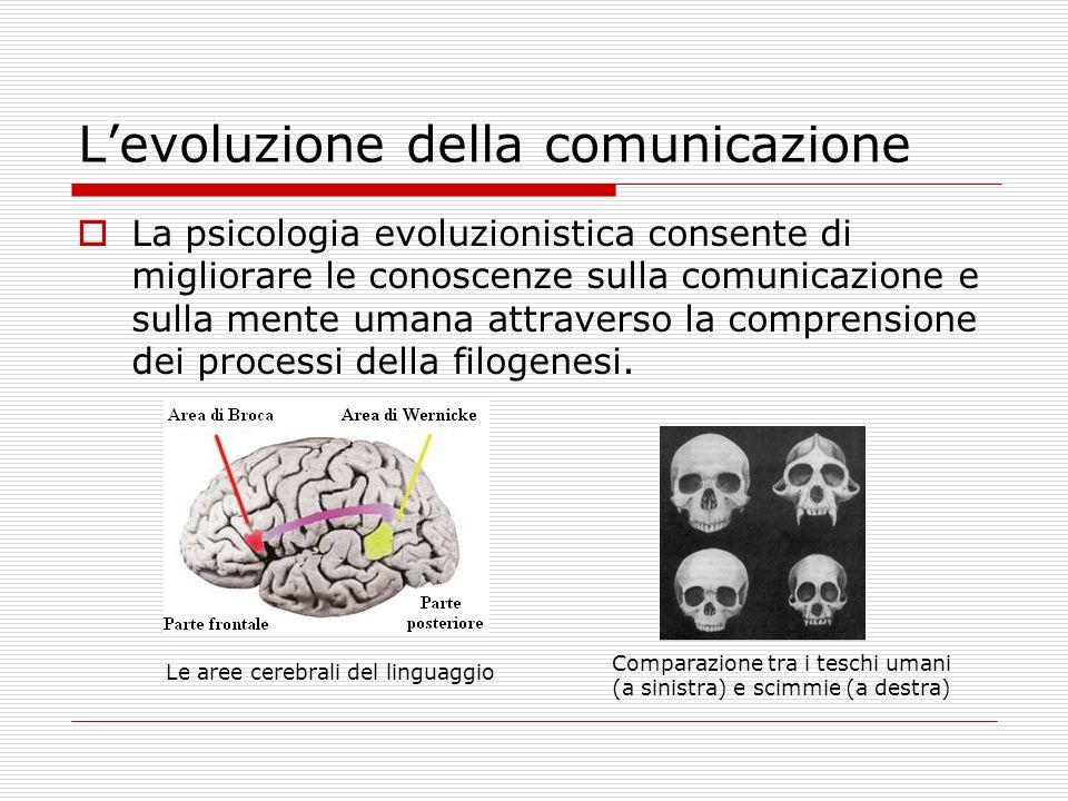 Levoluzione della comunicazione La psicologia evoluzionistica consente di migliorare le conoscenze sulla comunicazione e sulla mente umana attraverso