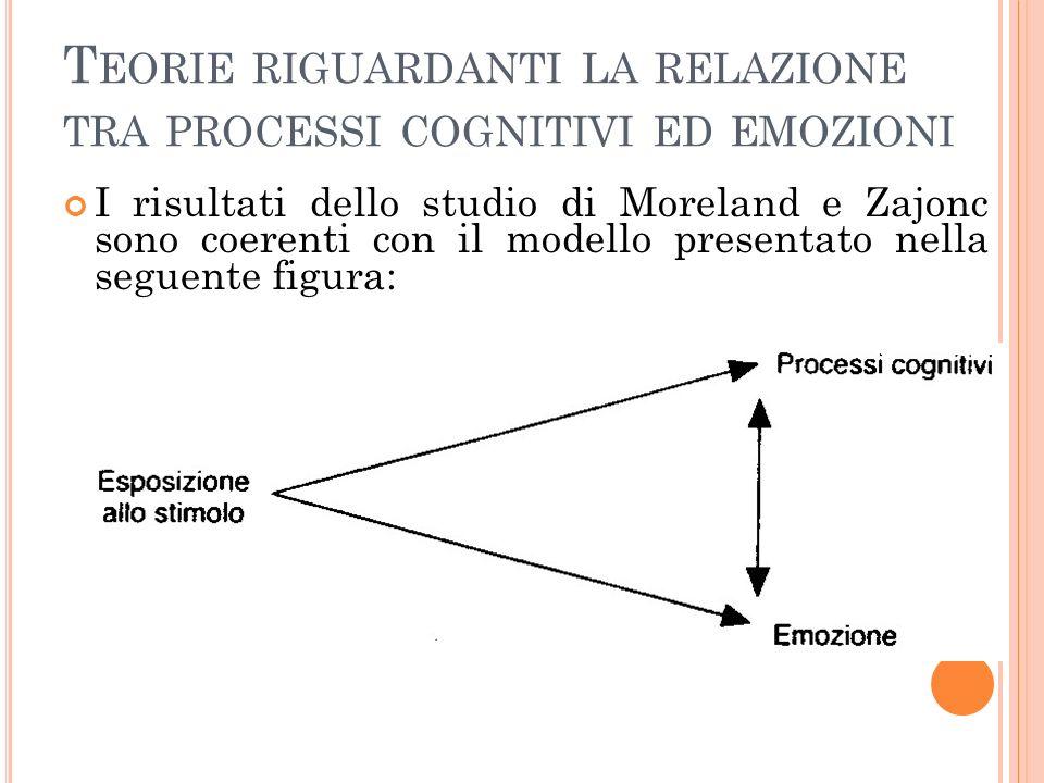 T EORIE RIGUARDANTI LA RELAZIONE TRA PROCESSI COGNITIVI ED EMOZIONI I risultati dello studio di Moreland e Zajonc sono coerenti con il modello presentato nella seguente figura: