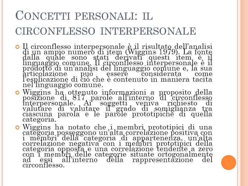 C ONCETTI PERSONALI : IL CIRCONFLESSO INTERPERSONALE Il circonflesso interpersonale è il risultato dellanalisi di un ampio numero di item (Wiggins 197