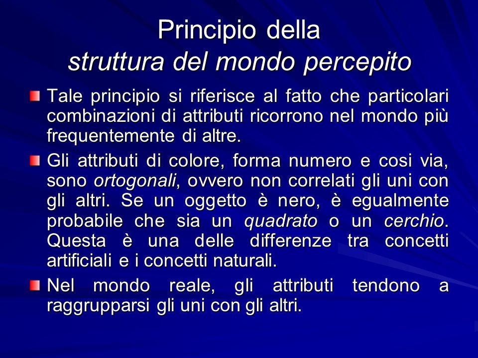 Principio della struttura del mondo percepito Tale principio si riferisce al fatto che particolari combinazioni di attributi ricorrono nel mondo più frequentemente di altre.