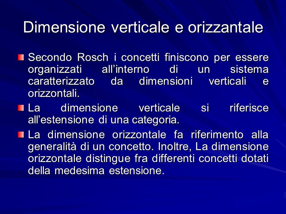 Dimensione verticale e orizzantale Secondo Rosch i concetti finiscono per essere organizzati allinterno di un sistema caratterizzato da dimensioni verticali e orizzontali.