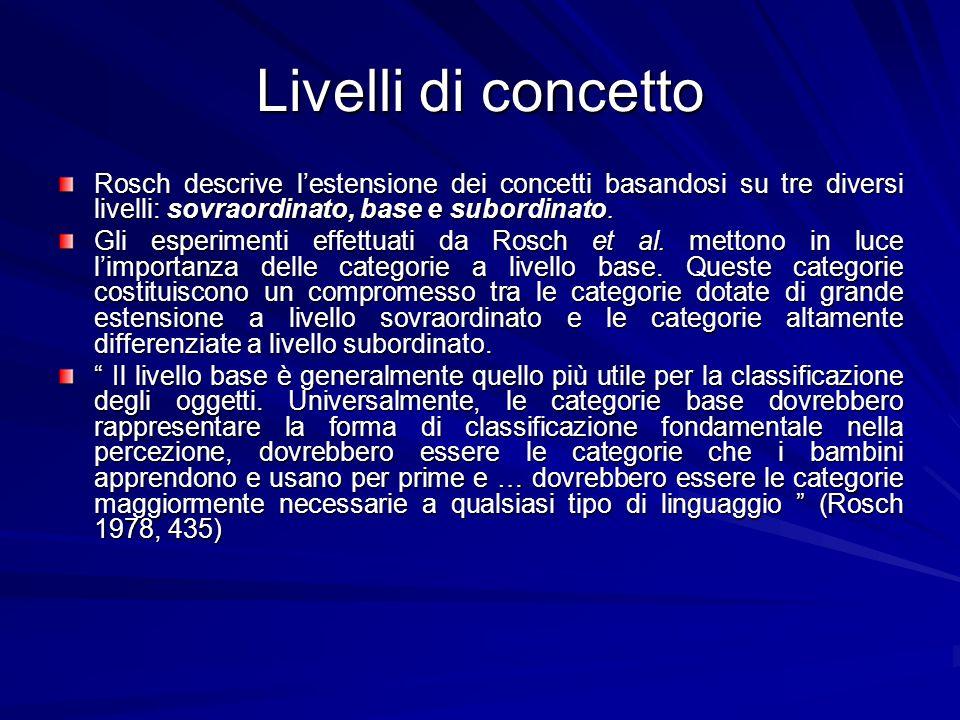 Livelli di concetto Rosch descrive lestensione dei concetti basandosi su tre diversi livelli: sovraordinato, base e subordinato.
