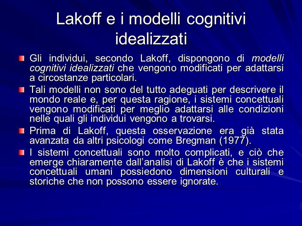 Lakoff e i modelli cognitivi idealizzati Gli individui, secondo Lakoff, dispongono di modelli cognitivi idealizzati che vengono modificati per adattarsi a circostanze particolari.