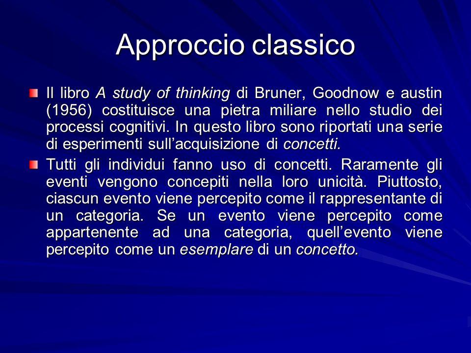 Approccio classico Il libro di Bruner et al.si occupa della relazione tra attributi e concetti.