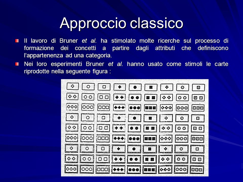 Approccio classico Se una di queste carte costituisce un esempio di un dato concetto, essa viene detta un caso positivo.
