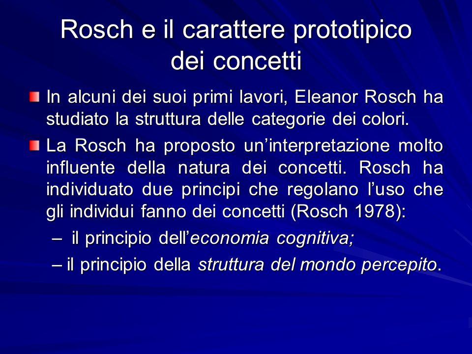 Rosch e il carattere prototipico dei concetti In alcuni dei suoi primi lavori, Eleanor Rosch ha studiato la struttura delle categorie dei colori.